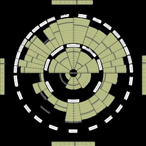 LCP schéma Kodama